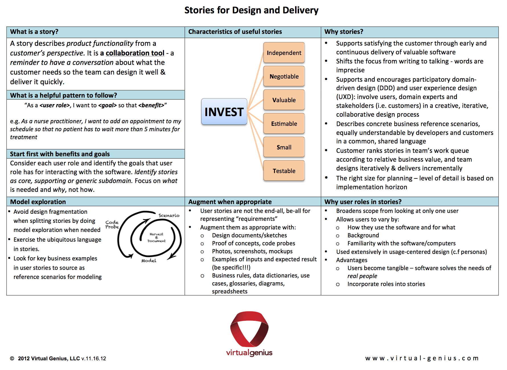 Stories for design and delivery - Front